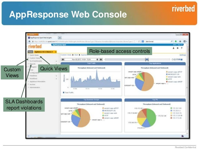 Riverbed Steelcentral Appresponse 9 0 Netprofiler And