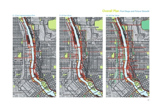 Overall Plan First Steps and Future Growth 17 ECO-BUSINESS PARK N 2ND ST IMPROVEMENTS I-94 LAND BRIDGE SPRIRIT ISLAND BOAT...