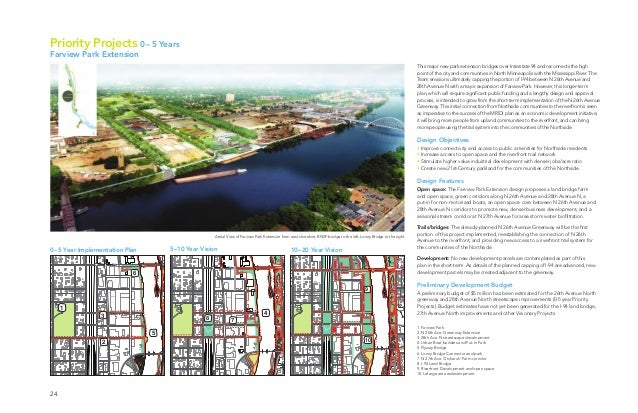 24 5–10 Year Vision0–5 Year Implementation Plan 10–20 Year Vision 8 7 9 10 1 2 4 6 5 3 Aerial View of Farview Park Extensi...