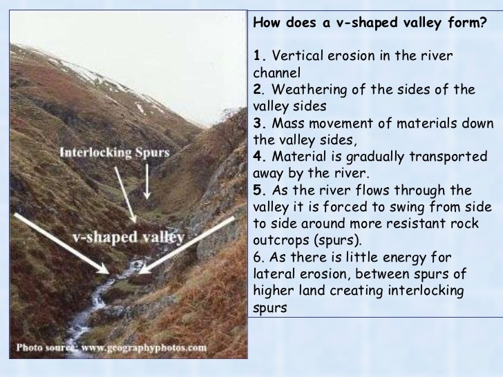 River landforms in the upper course