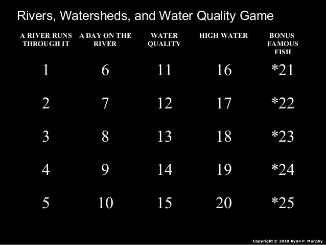 Rivers And Water Quality Quiz Game