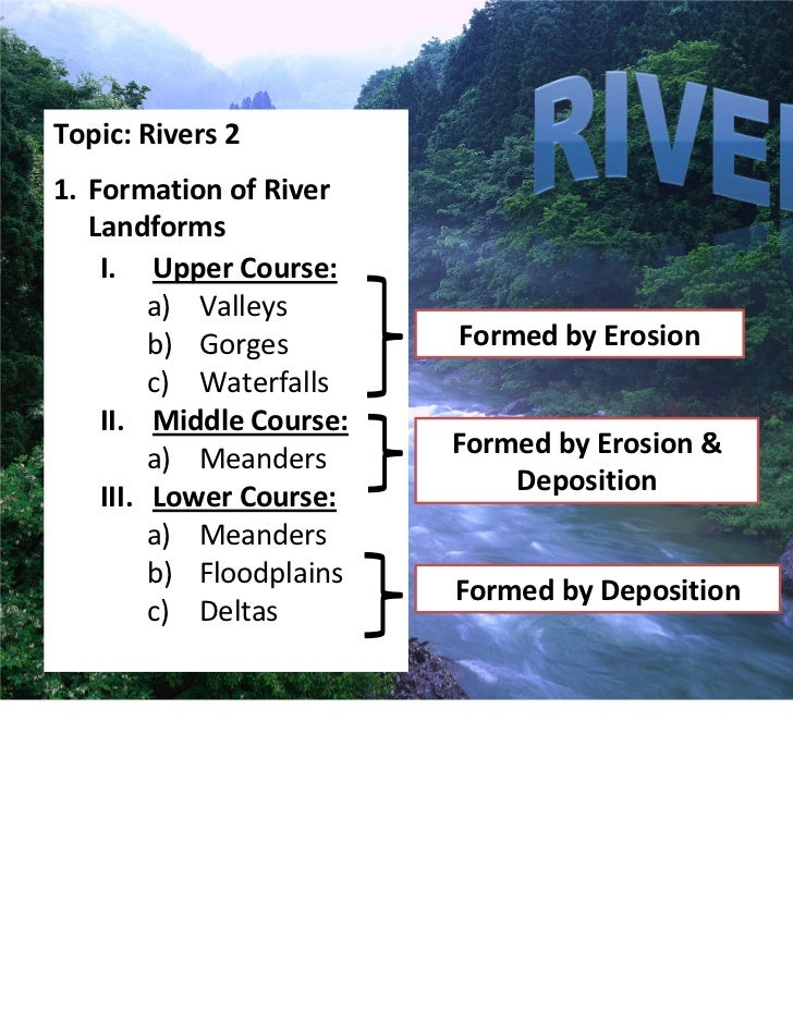Topic:Rivers21. FormationofRiver   Landforms    I. UpperCourse:         a) Valleys         b) Gorges        Formedb...