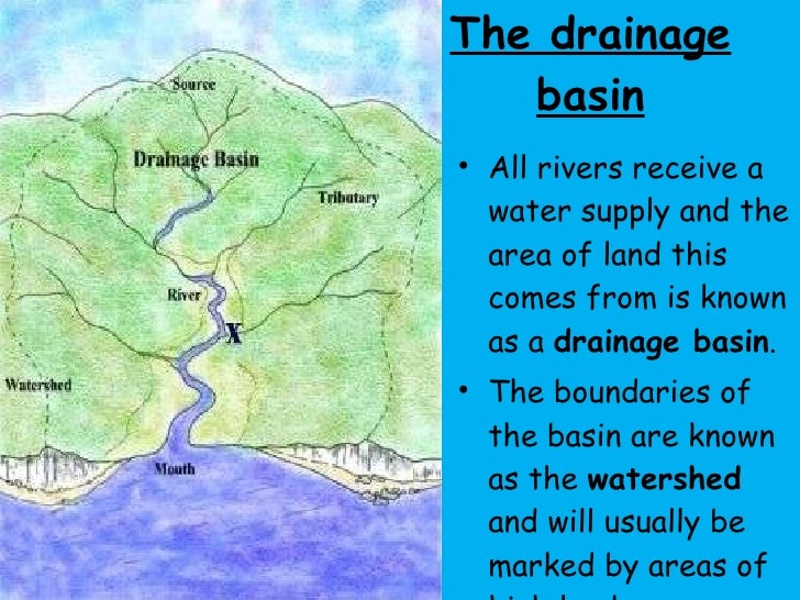 Rivers Drainage Basin