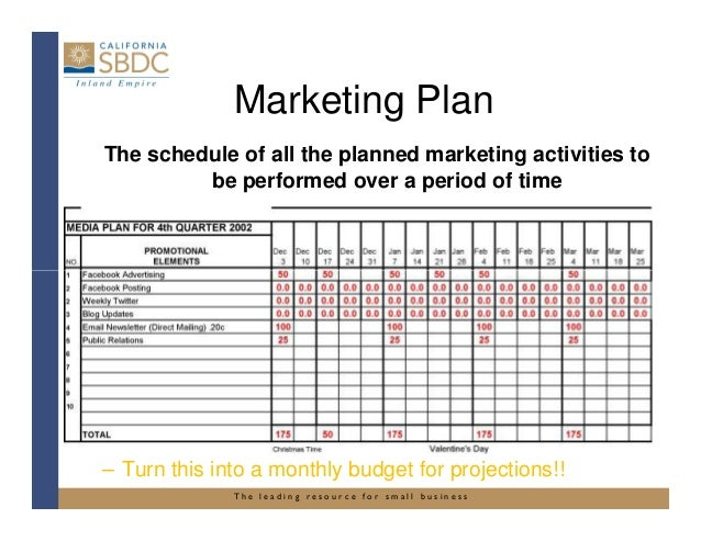 Monthly Marketing Plan Template. 7 free marketing budget templates ...