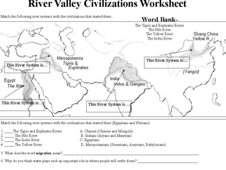 river valley civilizations worksheet. Black Bedroom Furniture Sets. Home Design Ideas