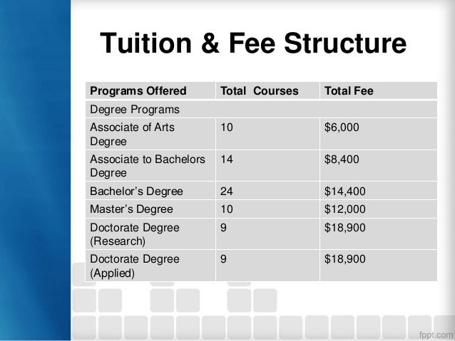 university and fee structure 2018 chang'an university fee structure on cucas shows you latest tuition fee,  accommodation fee, application fee and living fees in chang'an university.