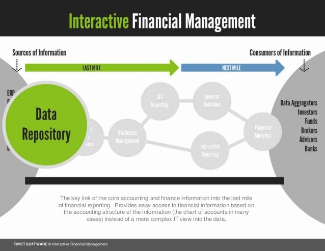 cases in financial management solution manual