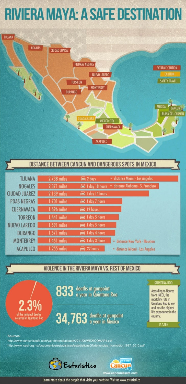cancun & riviera maya: a safe destination - cancunissafe