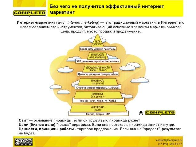 Измерение эффективности поискового маркетинга. позиции, трафик, звонки, трафик, лиды, действия конверсии Slide 2