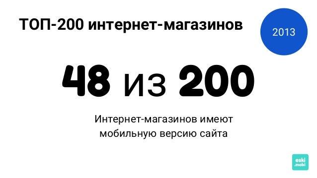ТОП-200 интернет-магазинов Интернет-магазинов имеют мобильную версию сайта 48 из 200 2013