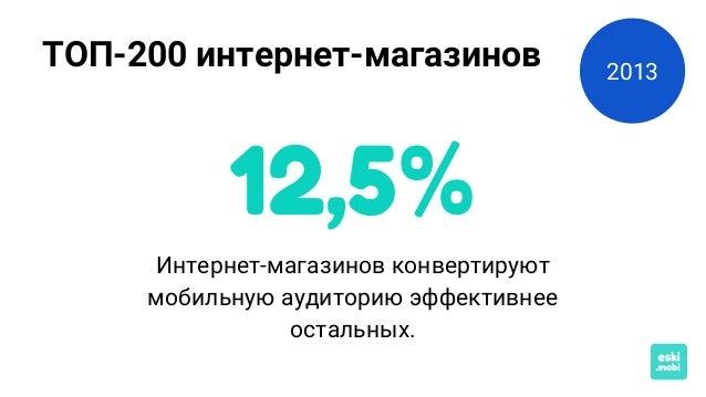 ТОП-200 интернет-магазинов Интернет-магазинов конвертируют мобильную аудиторию эффективнее остальных. 12,5% 2013