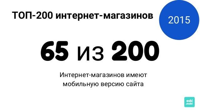 ТОП-200 интернет-магазинов Интернет-магазинов имеют мобильную версию сайта 65 из 200 2015