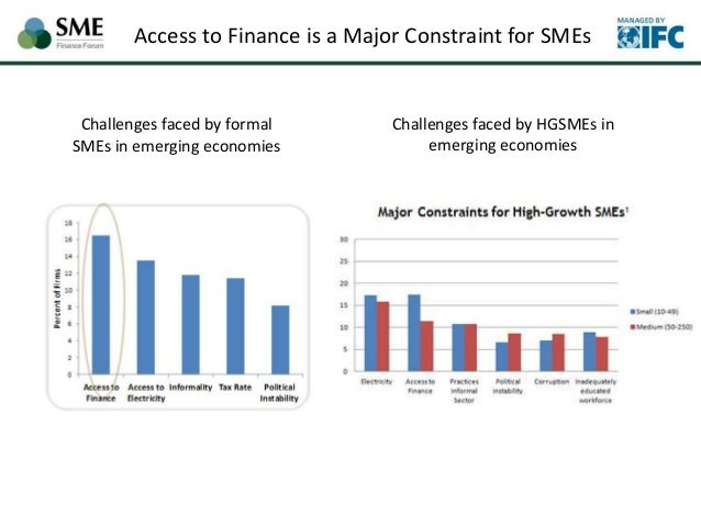 opportunities and challenges of sme business The small and medium enterprises (smes) are considered as the engine of  growth of  challenges related to tariff and non-tariffâ business environment,  high tariff  figueras ad (2014) challenges and opportunities for eu exporting  smes.