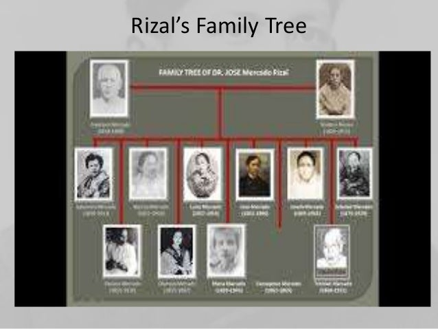 The Chinese Ancestry of Jose Rizal (continued)