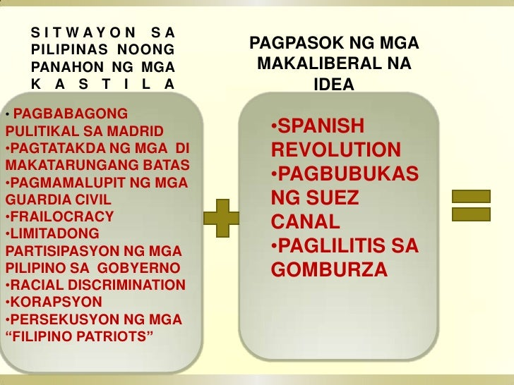 SITWAYON SA PILIPINAS NOONG PANAHON NG MGA KASTILA<br />PAGPASOK NG MGA  MAKALIBERAL NA IDEA<br /><ul><li>PAGBABAGONG PULI...