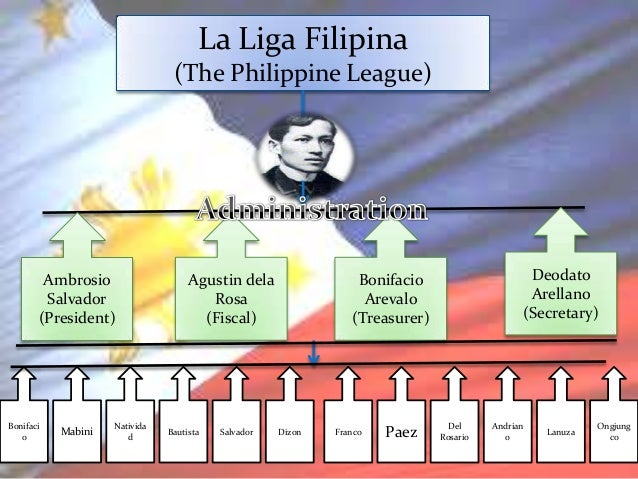 Rizal's legacy: Multiplied by languages