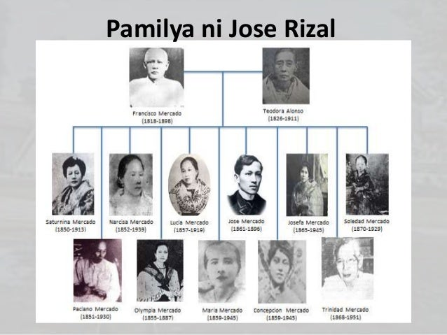 Rizal Chapter1