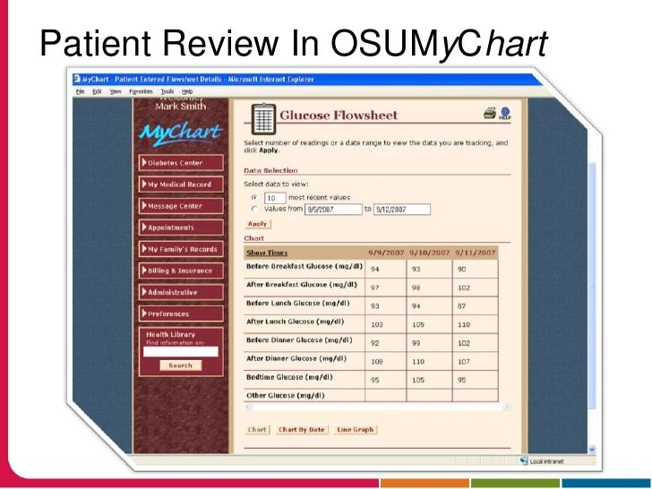 Patient engagement through the use of information technology