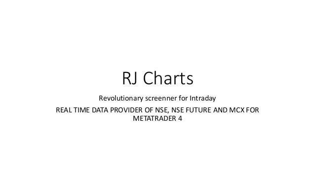 RJ Charts