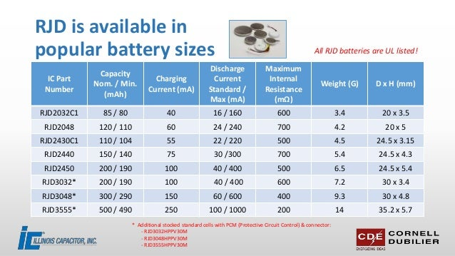 Rjd rechargeable coin cell batteries presentation