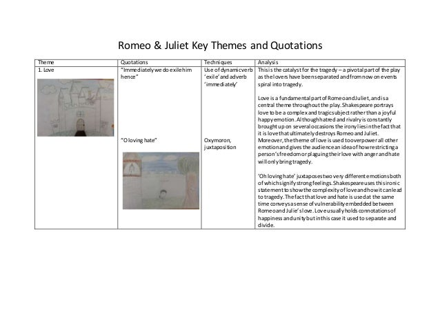 Romeo And Juliet Key Quotations Table