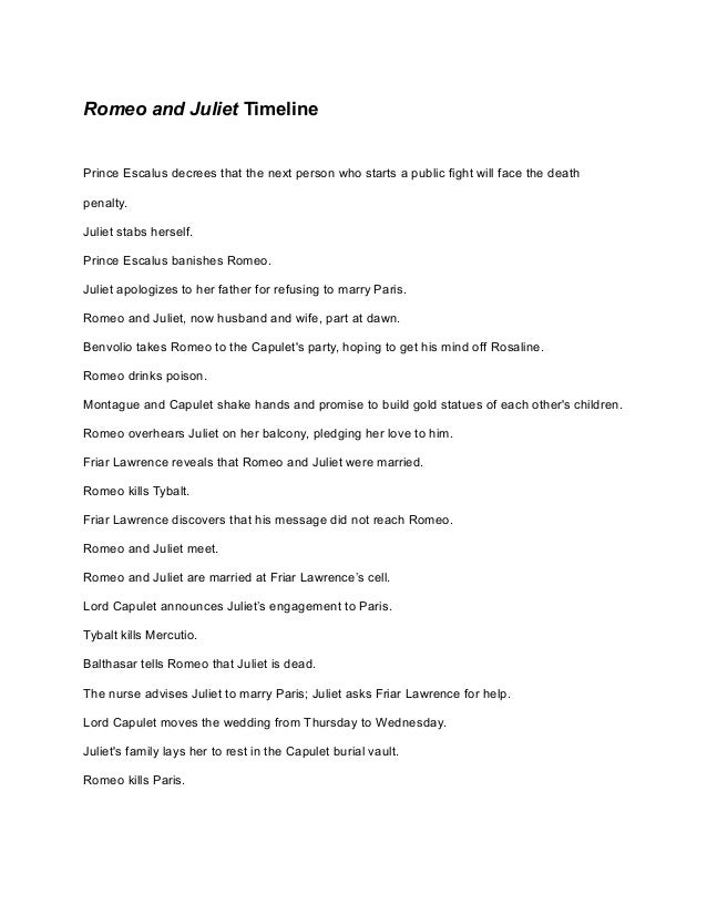 Romeo and Juliet Plot Timeline – Romeo and Juliet Worksheet