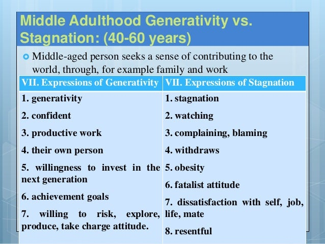 Young Adults: Ages 20-25