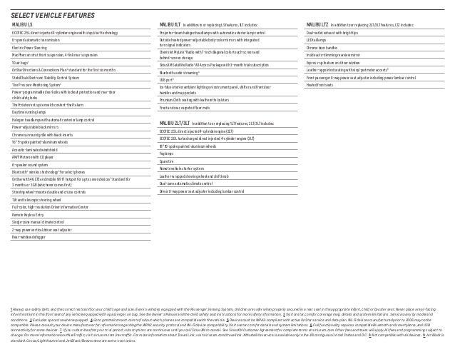Buick Verano Electrical Wiring Diagram: 100 Sub Panel Wiring Diagram At Nayabfun.com