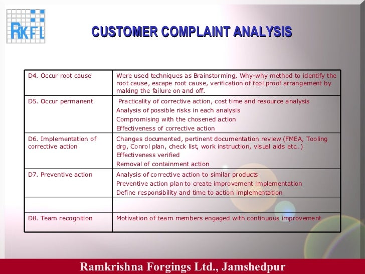 analysis of customer complaints at burger Amazoncom: burger king $25: gift cards  write a customer review  since  one of the major complaints seems to be that some of the cards arrive without.