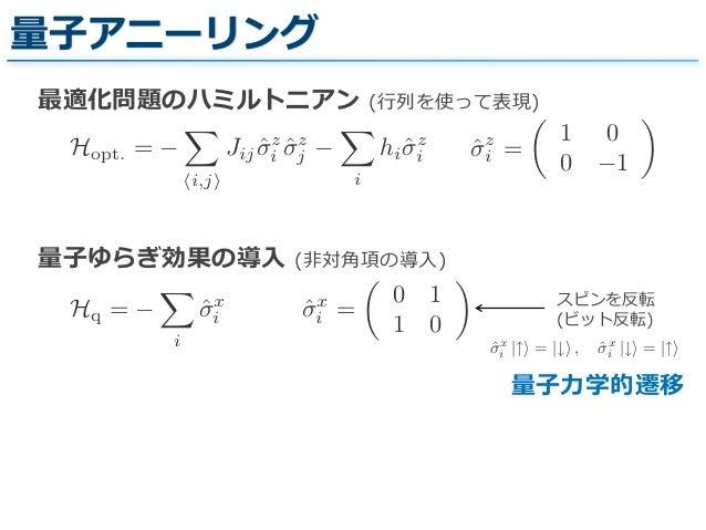 量子アニーリングを用いたクラスタ分析
