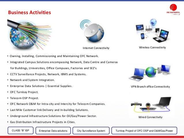 RKIL Smart City Presentation