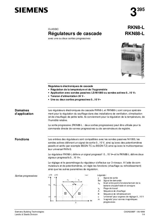 3 CLASSIC  Régulateurs de cascade  395  RKN8-L RKN88-L  avec une ou deux sorties progressives  Régulateurs électroniques d...