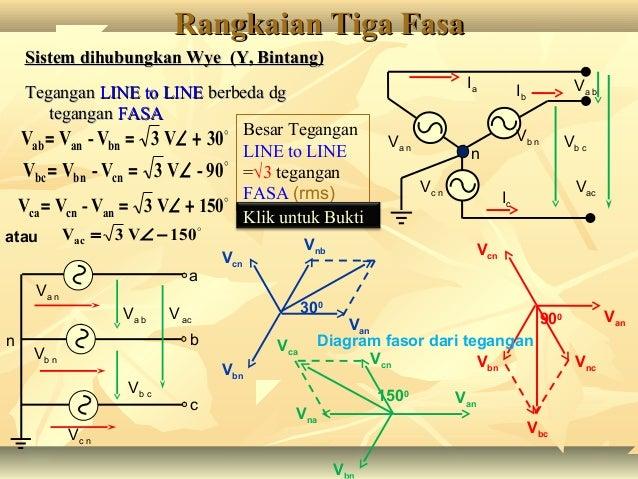 Rl rangkaian 3 fasa diagram fasor dari tegangan 15 ccuart Gallery