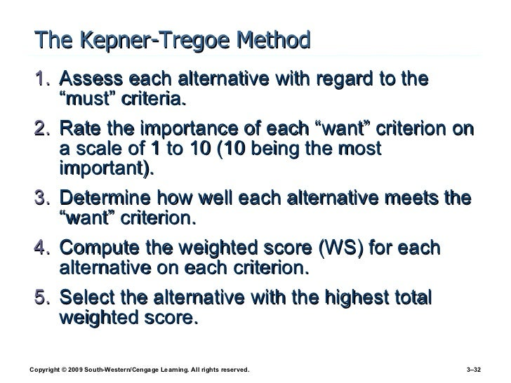 "The Kepner-Tregoe Method <ul><li>Assess each alternative with regard to the ""must"" criteria. </li></ul><ul><li>Rate the im..."