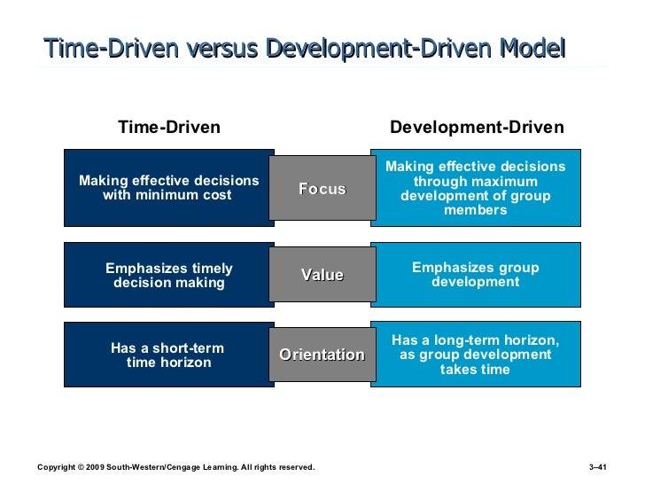 Time-Driven versus Development-Driven Model Time-Driven Development-Driven Value Orientation Focus Making effective decisi...