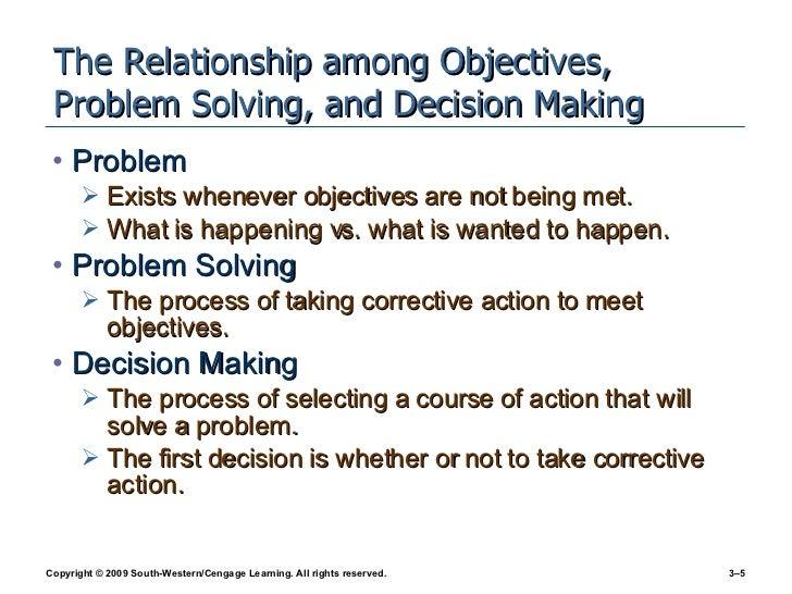 The Relationship among Objectives, Problem Solving, and Decision Making <ul><li>Problem </li></ul><ul><ul><li>Exists whene...
