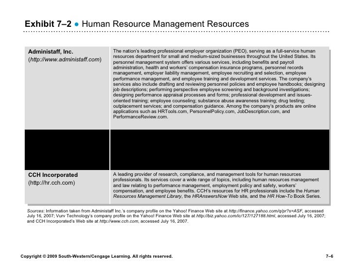 human resource management chapter 2 2 mi$sion 23 values chapter 3: changing the human resource  management culture 31 managing human resources in.
