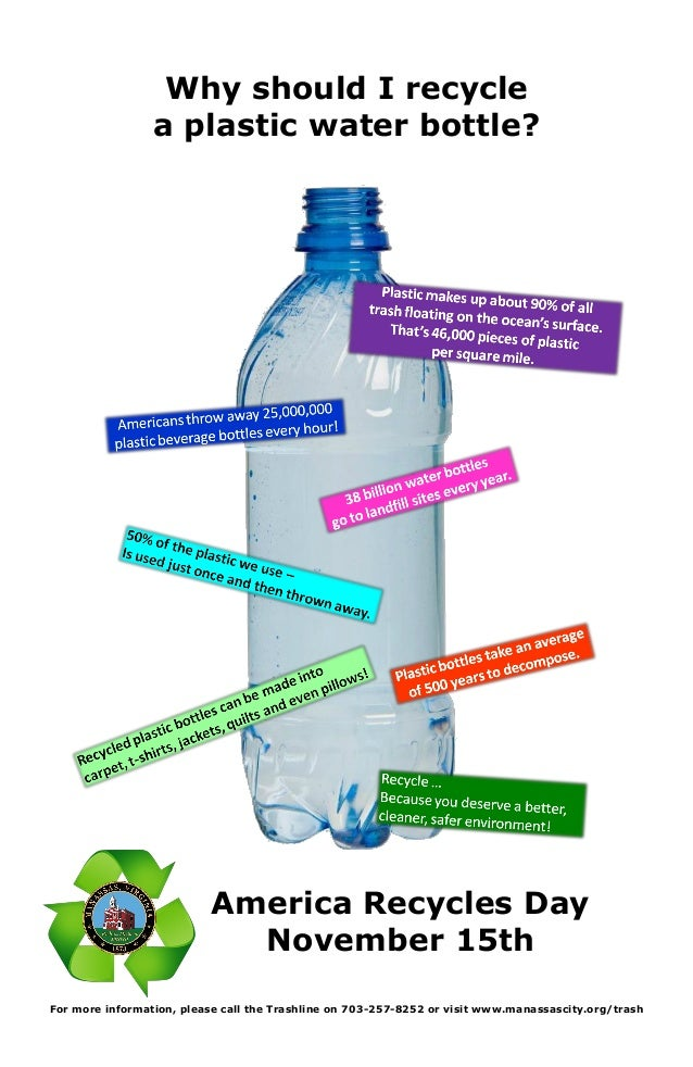 Plastic Bottle Recycling Part - 47: America Recycles Day November 15th Why Should I Recycle A Plastic Water  Bottle? For More
