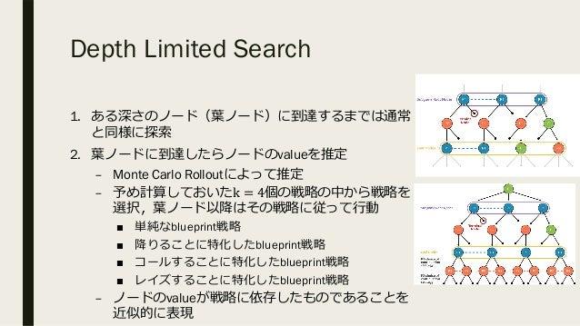 Depth Limited Search 1. ある深さのノード(葉ノード)に到達するまでは通常 と同様に探索 2. 葉ノードに到達したらノードのvalueを推定 – Monte Carlo Rolloutによって推定 – 予め計算しておいたk...