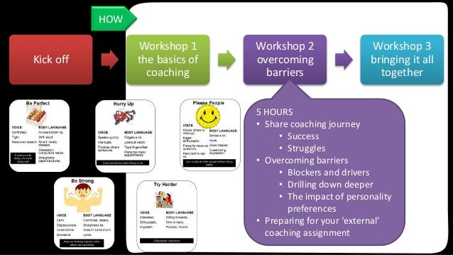 coaching skills workshop journal 5 In a randomised controlled study, 41 executives in a public health agency received 360-degree feedback, a half-day leadership workshop, and.