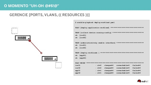 GERENCIE [PORTS, VLANS, {{ RESOURCES }}] $ ansible-playbook deploy-workload.yaml PLAY [deploy application workload] ******...