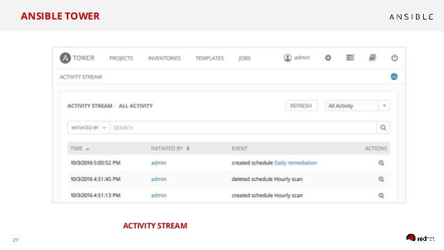 29 ACTIVITY STREAM ANSIBLE TOWER
