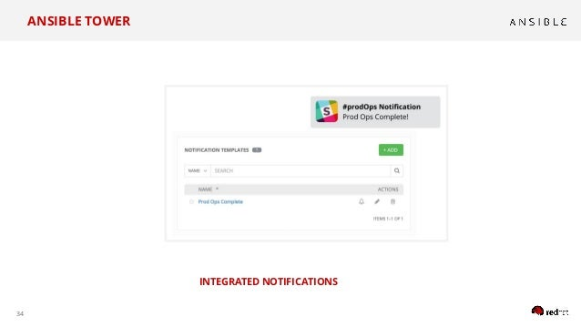 34 INTEGRATED NOTIFICATIONS ANSIBLE TOWER