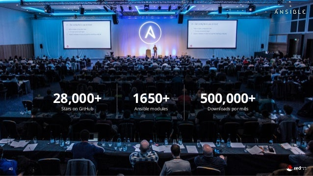 40 1650+ Ansible modules 28,000+ Stars on GitHub 500,000+ Downloads por mês