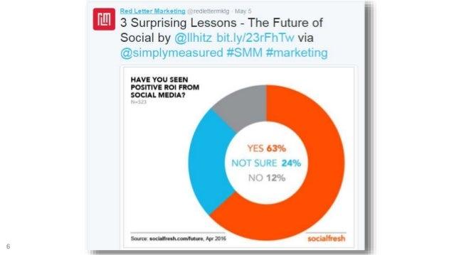 Red Letter Marketing Social Media for Business