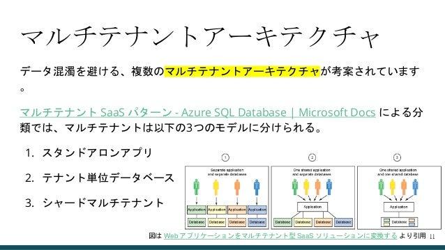 マルチテナントアーキテクチャ データ混濁を避ける、複数のマルチテナントアーキテクチャが考案されています 。 マルチテナント SaaS パターン - Azure SQL Database   Microsoft Docs による分 類では、マルチ...