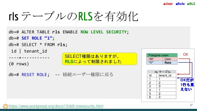 """db=# ALTER TABLE rls ENABLE ROW LEVEL SECURITY; db=# SET ROLE """"1""""; db=# SELECT * FROM rls; id   tenant_id ----+-----------..."""