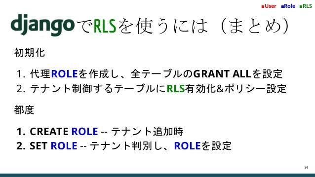 Django でRLSを使うには(まとめ) 34 初期化 1. 代理ROLEを作成し、全テーブルのGRANT ALLを設定 2. テナント制御するテーブルにRLS有効化&ポリシー設定 都度 1. CREATE ROLE -- テナント追加時 2...