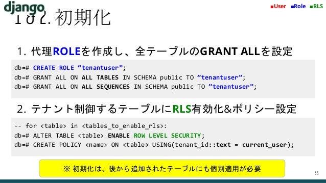 """1 & 2. 初期化 35 db=# CREATE ROLE """"tenantuser""""; db=# GRANT ALL ON ALL TABLES IN SCHEMA public TO """"tenantuser""""; db=# GRANT ALL..."""