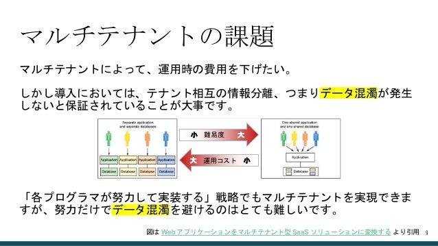 マルチテナントの課題 マルチテナントによって、運用時の費用を下げたい。 しかし導入においては、テナント相互の情報分離、つまりデータ混濁が発生 しないと保証されていることが大事です。 「各プログラマが努力して実装する」戦略でもマルチテナントを実現...